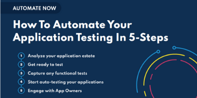 How to Automate Your Application Testing Infogaphic Resource Tile