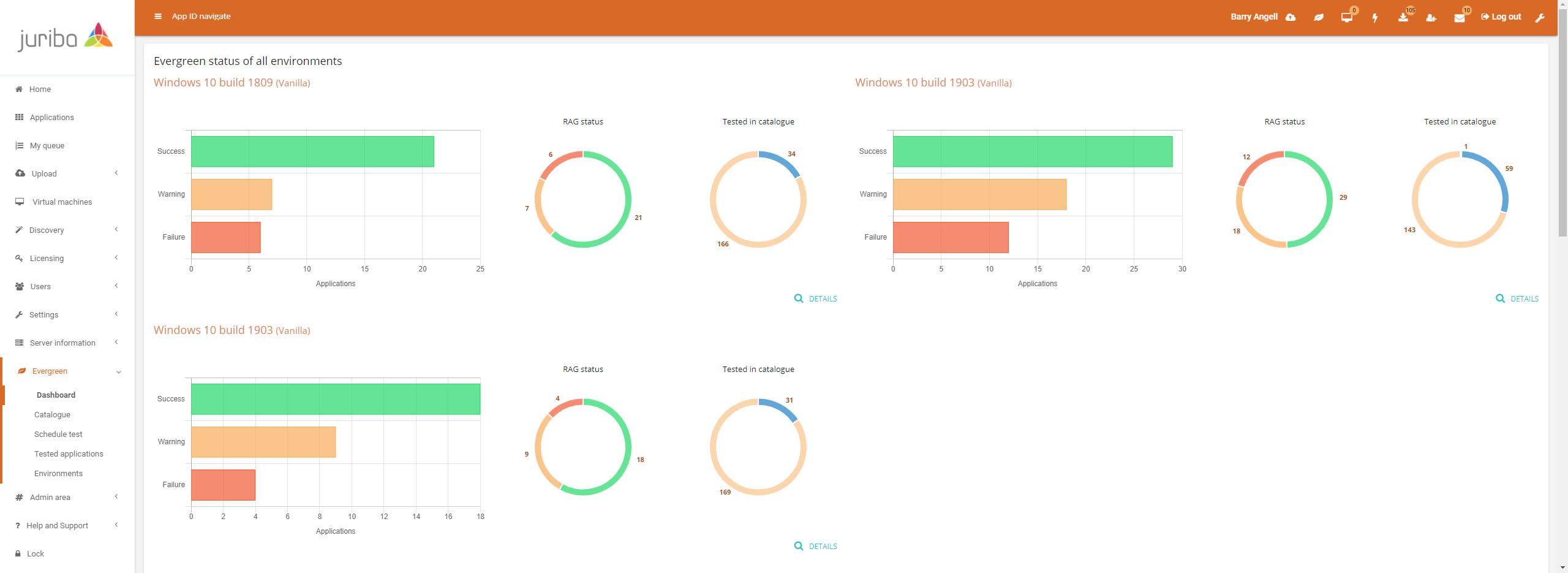 Dashworks Application Manager - Smoke Testing Home Page (1)