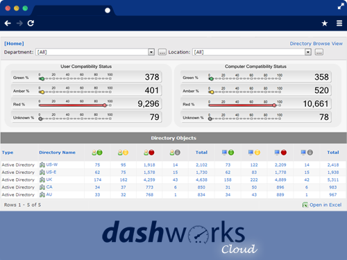 Dashworks-Cloud-Browser