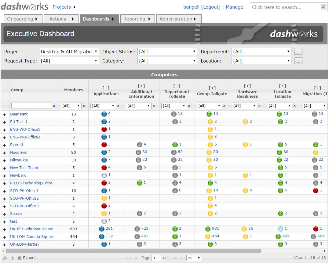 Dashworks Project System: Executive Dashboard