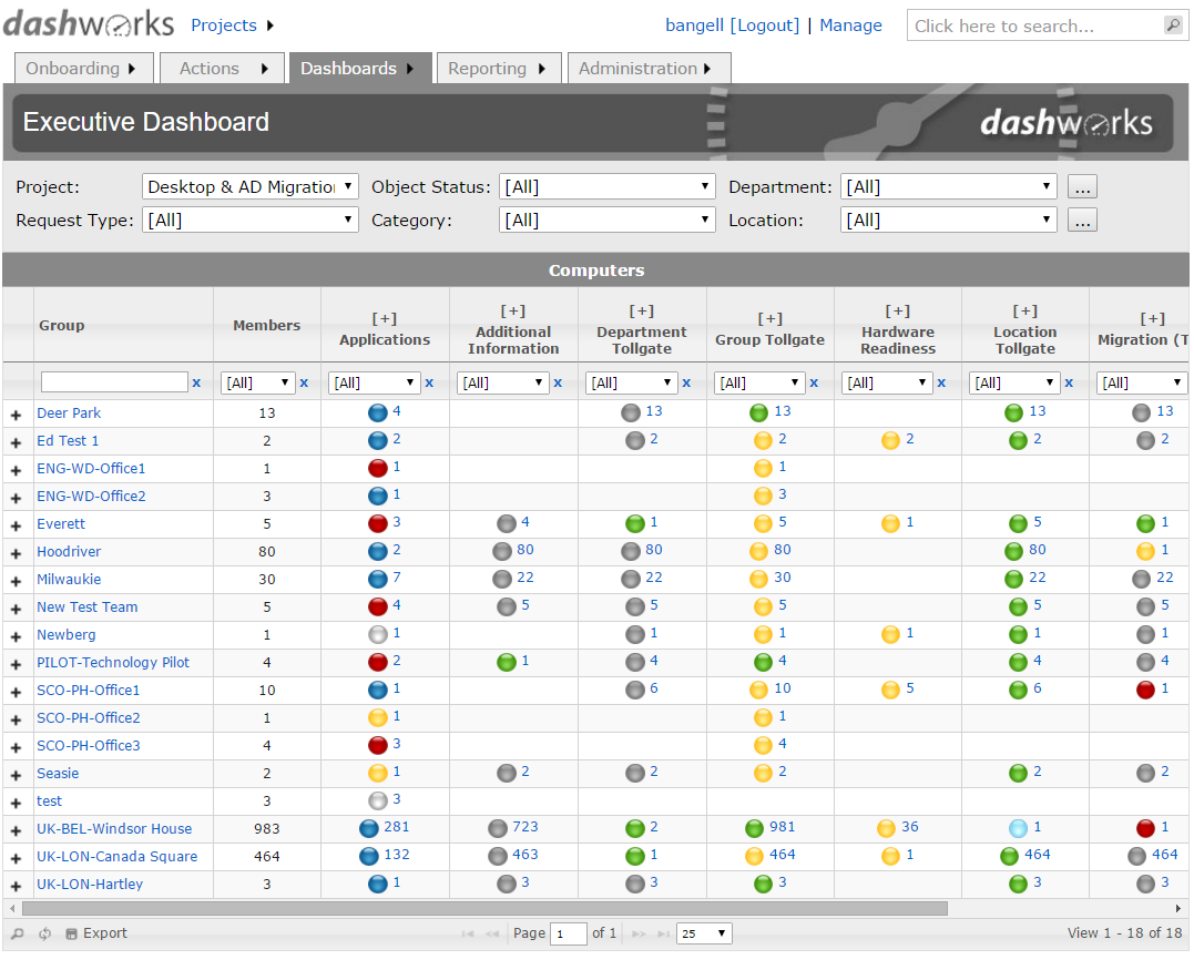 Dashworks Project System: Executive Dashboard