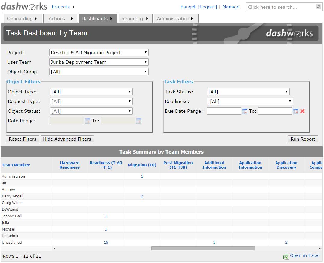 Dashworks Project System: Task Dashboard By Team