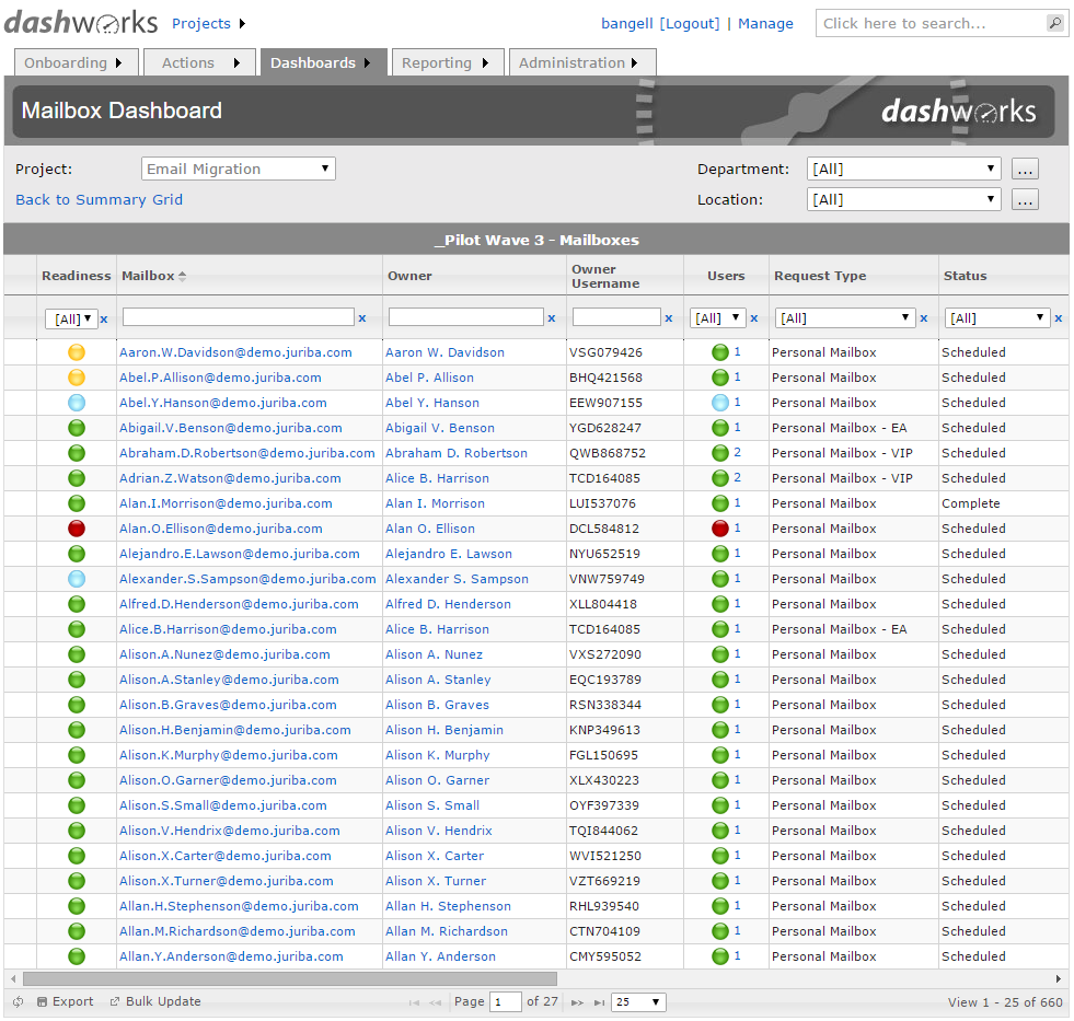 Dashworks Project System Email: Mailbox Readiness Tracking