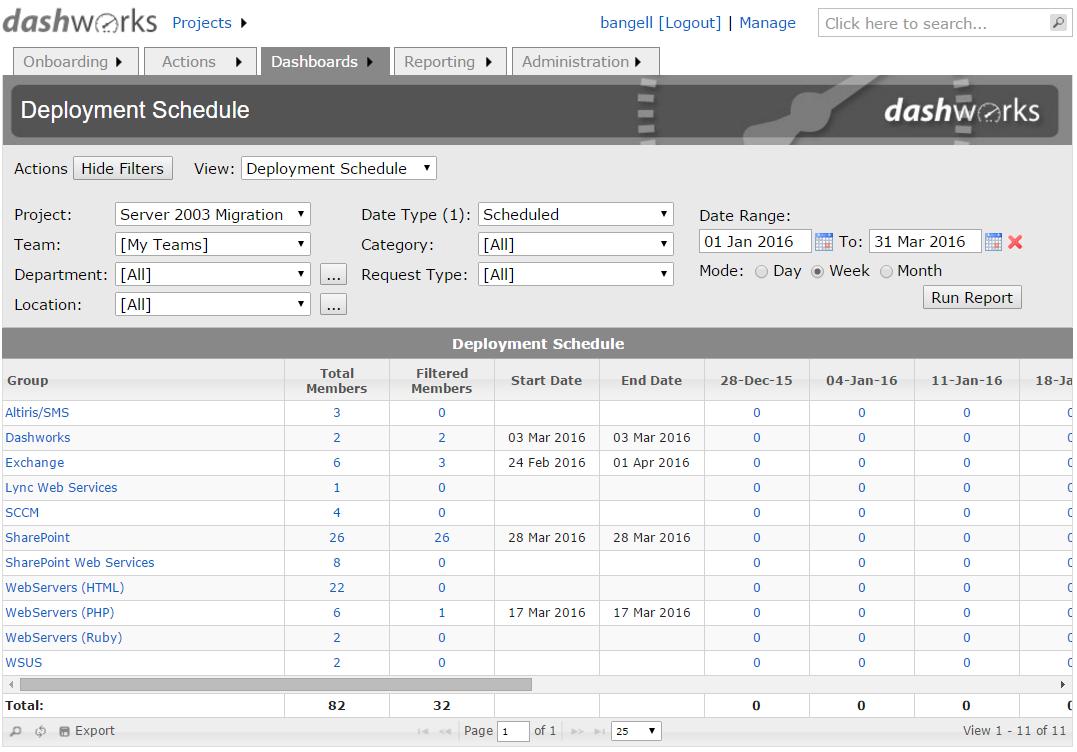 Dashworks Project System for Service Migration: Server Schedule Dashboard